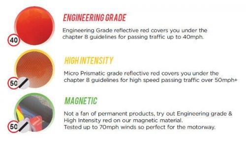 Chapter8 Chevron Kits Grades Information